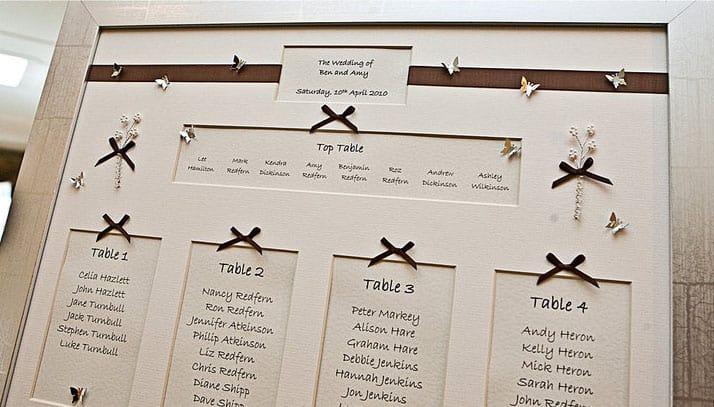unique table plan designs